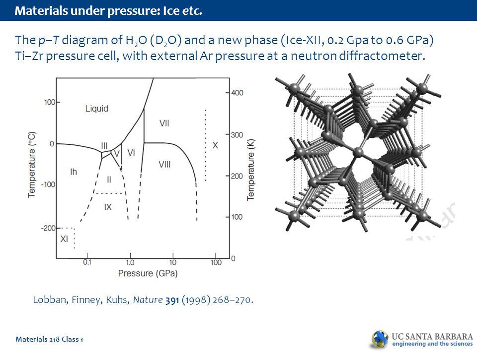 Materials 218 Class 1 Materials under pressure: The diamond anvil cell Weir, Lippincott, Van Valkenburg, Bunting, J.