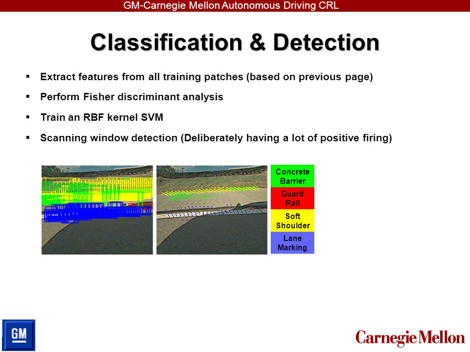 GM-Carnegie Mellon Autonomous Driving CRL  Extract features from all training patches (based on previous page)  Perform Fisher discriminant analysis