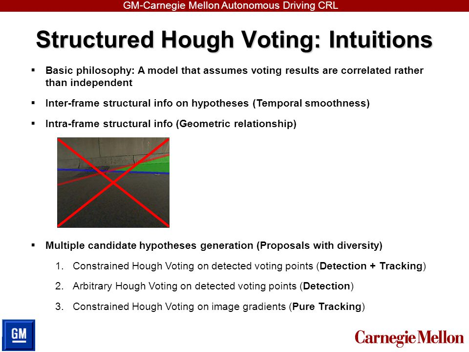 GM-Carnegie Mellon Autonomous Driving CRL Structured Hough Voting: Intuitions  Basic philosophy: A model that assumes voting results are correlated r