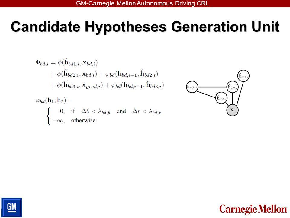 GM-Carnegie Mellon Autonomous Driving CRL Candidate Hypotheses Generation Unit