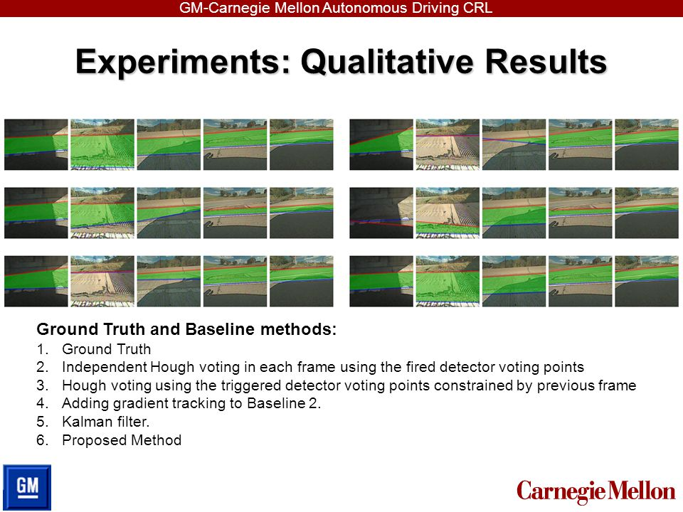 GM-Carnegie Mellon Autonomous Driving CRL Experiments: Qualitative Results Ground Truth and Baseline methods: 1.Ground Truth 2.Independent Hough votin