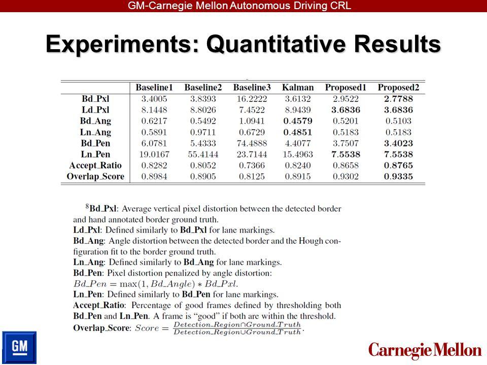 GM-Carnegie Mellon Autonomous Driving CRL Experiments: Quantitative Results