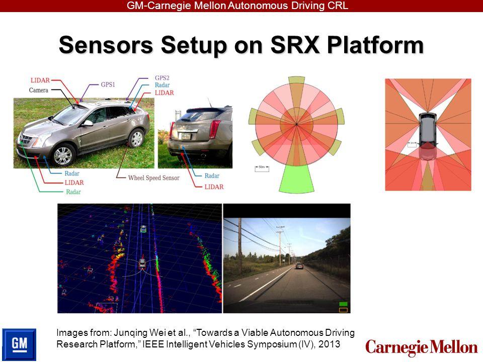 """GM-Carnegie Mellon Autonomous Driving CRL Sensors Setup on SRX Platform Images from: Junqing Wei et al., """"Towards a Viable Autonomous Driving Research"""
