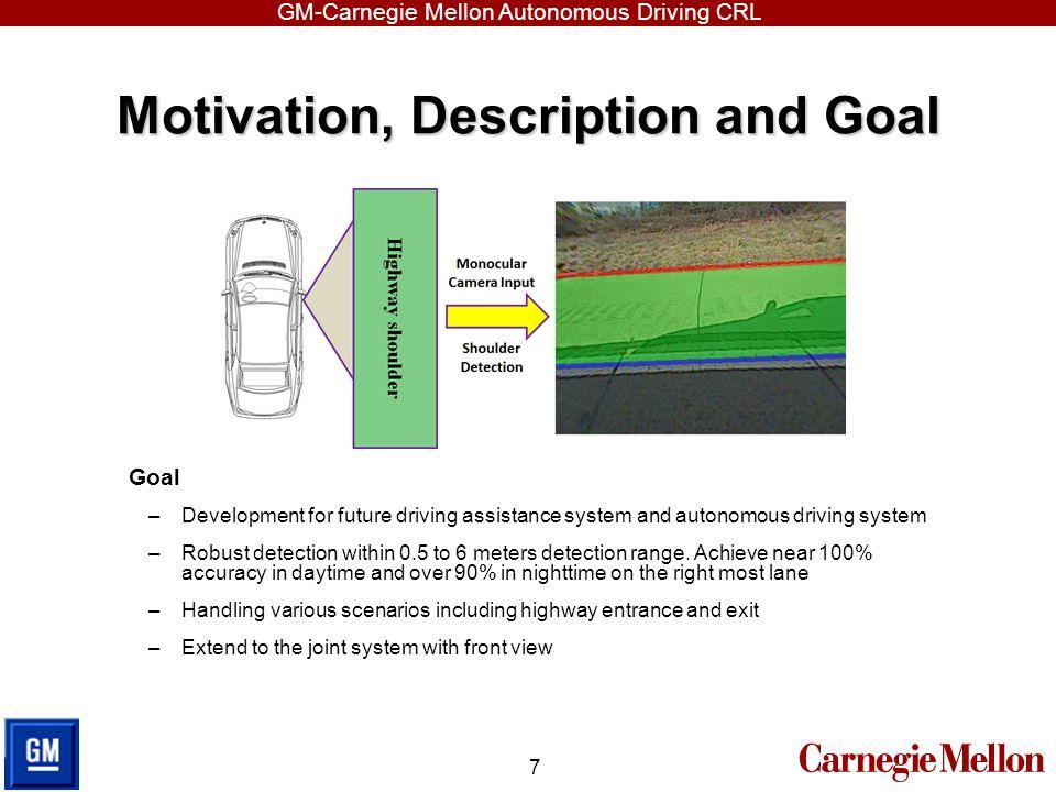 GM-Carnegie Mellon Autonomous Driving CRL Motivation, Description and Goal 7 Goal –Development for future driving assistance system and autonomous dri