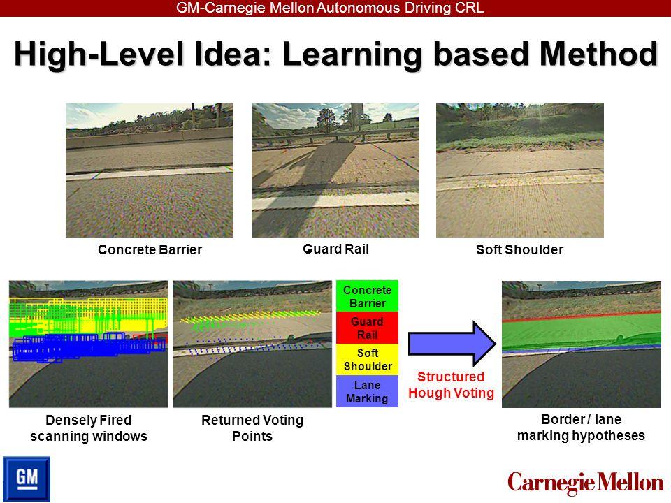 GM-Carnegie Mellon Autonomous Driving CRL Concrete Barrier Guard Rail Soft Shoulder High-Level Idea: Learning based Method Guard Rail Soft Shoulder Co