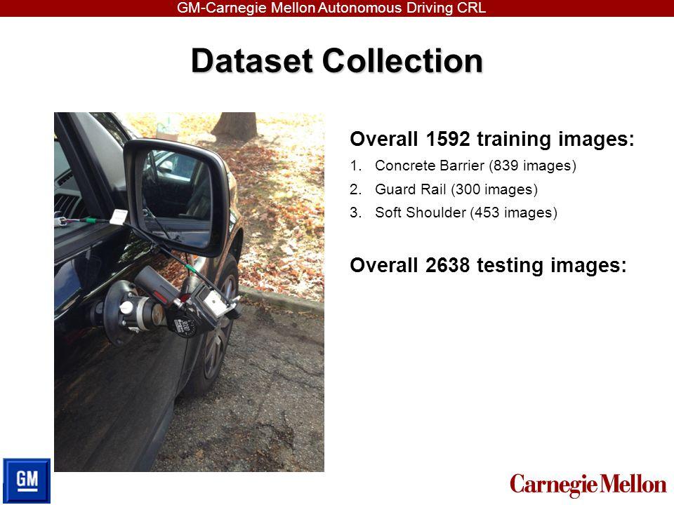 GM-Carnegie Mellon Autonomous Driving CRL Overall 1592 training images: 1.Concrete Barrier (839 images) 2.Guard Rail (300 images) 3.Soft Shoulder (453