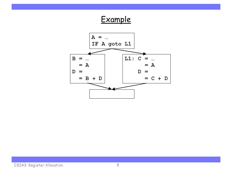 Carnegie Mellon Example CS243: Register Allocation5 B = … = A D = = B + D L1: C = … = A D = = C + D A = … IF A goto L1