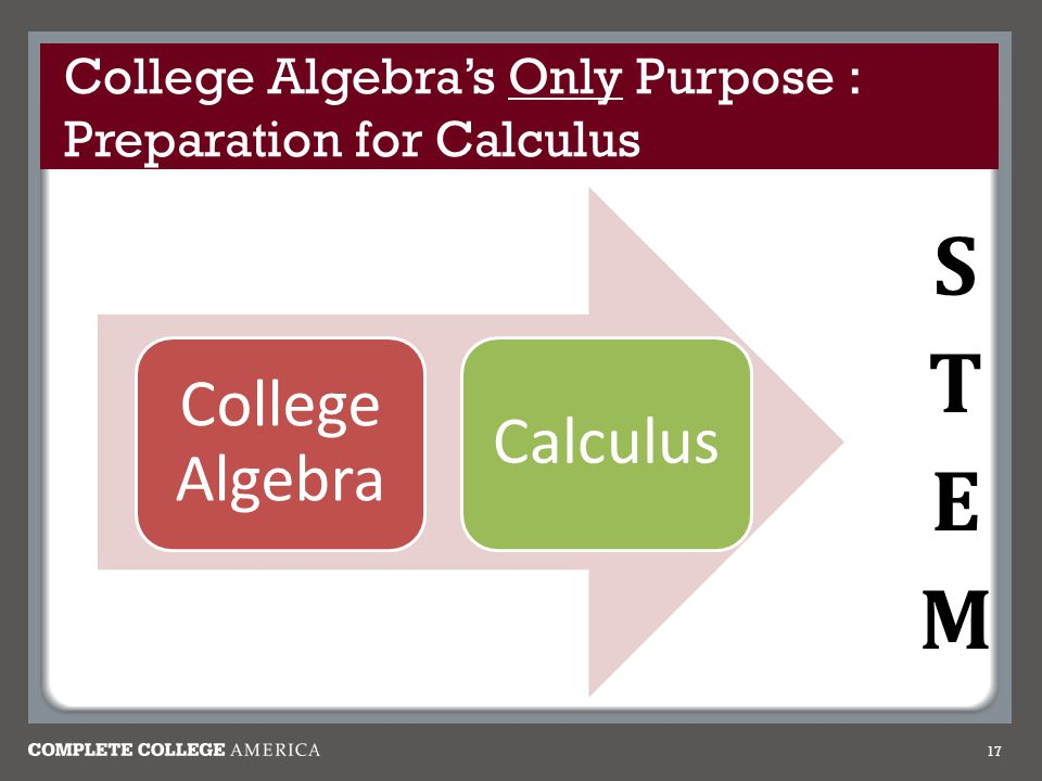 College Algebra's Only Purpose : Preparation for Calculus College Algebra Calculus 17