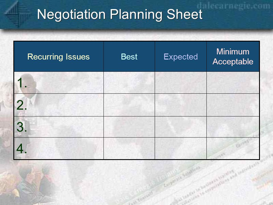 Negotiation Planning Sheet Minimum Acceptable ExpectedBestRecurring Issues