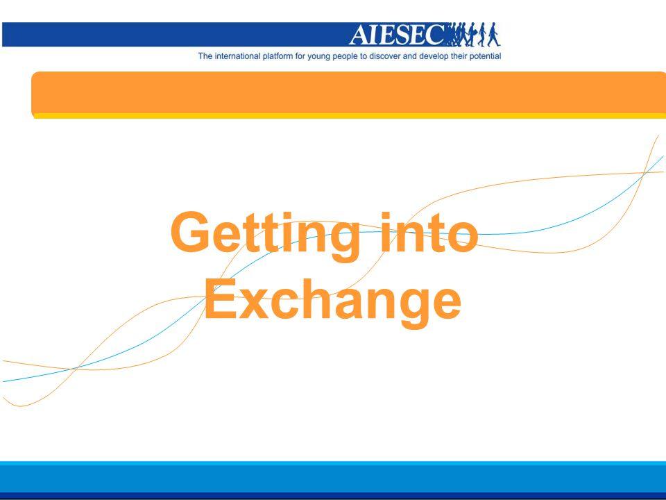 Haga clic para modificar el estilo de texto del patrón Segundo nivel Tercer nivel Cuarto nivel Quinto nivel 2 AIESEC in Spain Induction 07/08 What is Exchange.