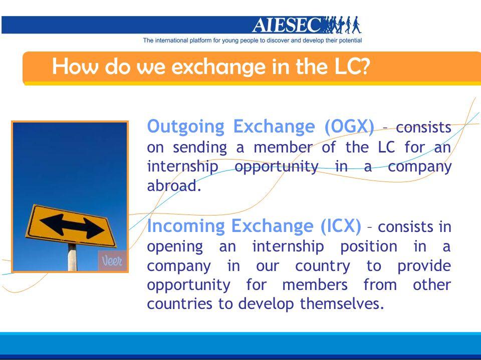 Haga clic para modificar el estilo de texto del patrón Segundo nivel Tercer nivel Cuarto nivel Quinto nivel 4 AIESEC in Spain Induction 07/08 Why do we make exchange.