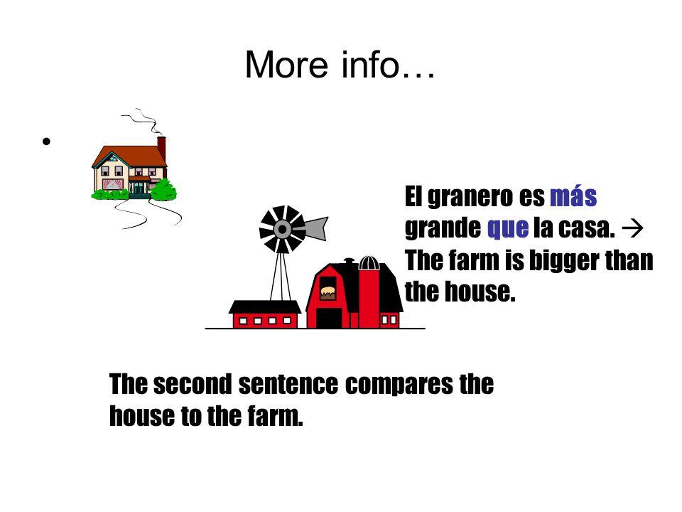 More info… El granero es más grande que la casa.  The farm is bigger than the house.