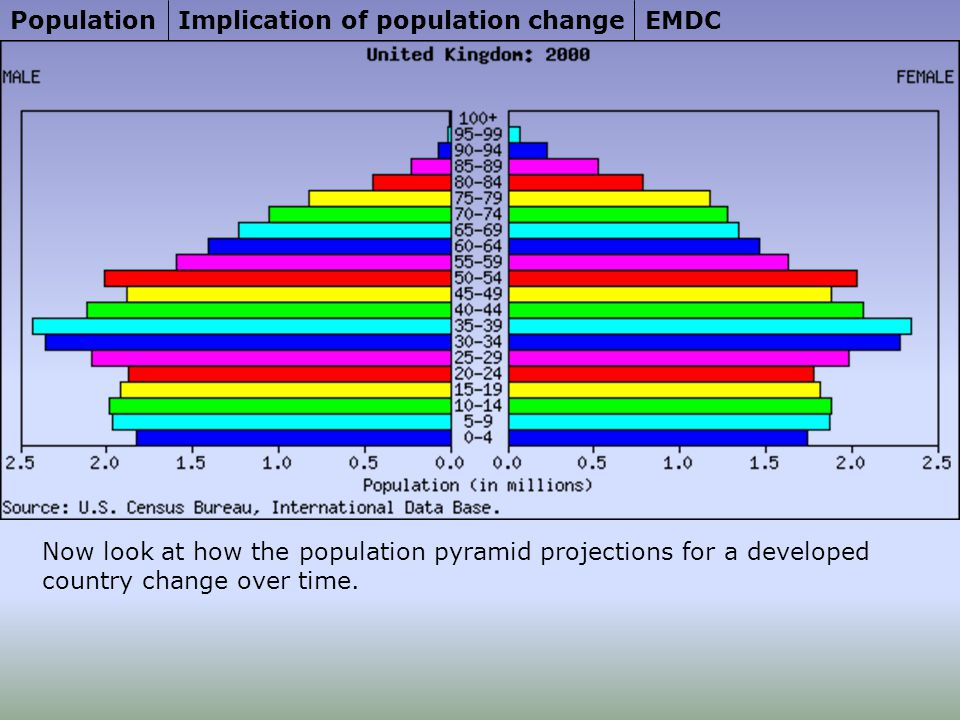 omans population change More information about oman is available from the department of state and other sources, some of which are listed here: department of state oman country page.