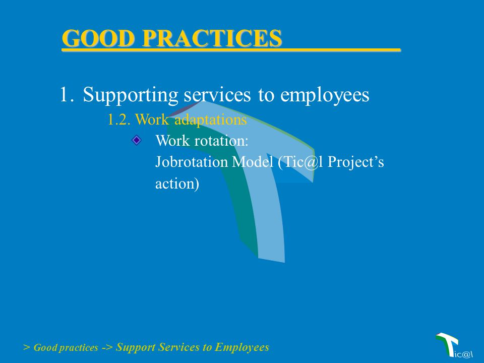1.Supporting services to employees 1.2.