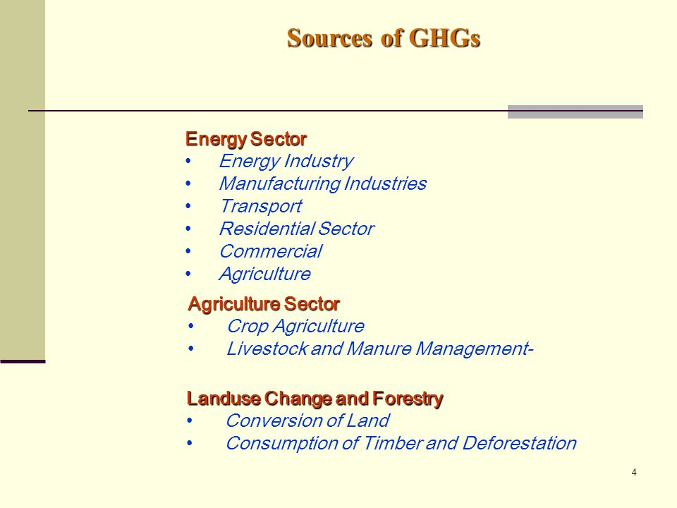 4 Sources of GHGs Energy Sector Energy Industry Manufacturing Industries Transport Residential Sector Commercial Agriculture Agriculture Sector Crop Agriculture Livestock and Manure Management- Landuse Change and Forestry Conversion of Land Consumption of Timber and Deforestation