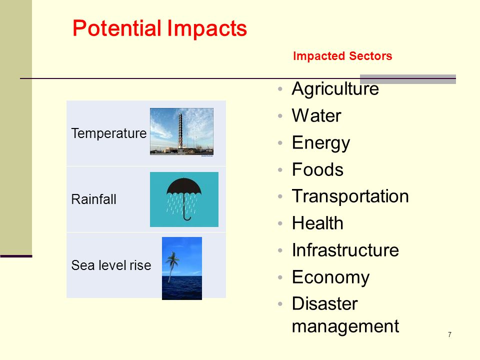 7 Temperature Rainfall Sea level rise Agriculture Water Energy Foods Transportation Health Infrastructure Economy Disaster management Potential Impacts Impacted Sectors