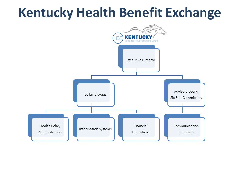 Cabinet for Health and Family Services (CHFS) Kentucky Health Benefit Exchange