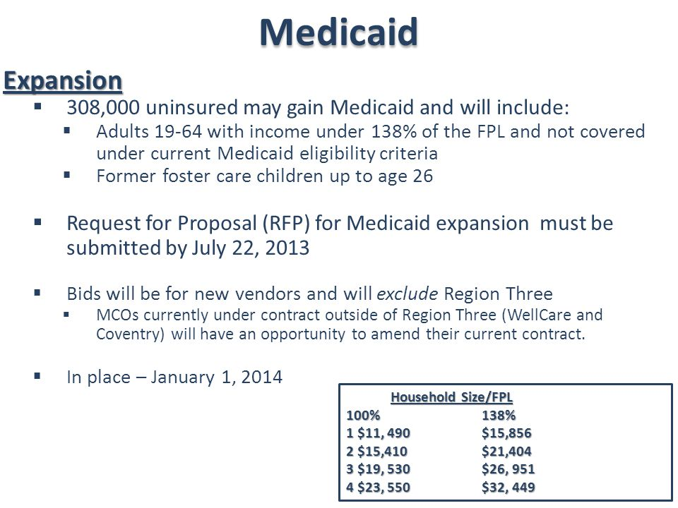 Expansion  308,000 uninsured may gain Medicaid and will include:  Adults with income under 138% of the FPL and not covered under current Medicaid eligibility criteria  Former foster care children up to age 26  Request for Proposal (RFP) for Medicaid expansion must be submitted by July 22, 2013  Bids will be for new vendors and will exclude Region Three  MCOs currently under contract outside of Region Three (WellCare and Coventry) will have an opportunity to amend their current contract.