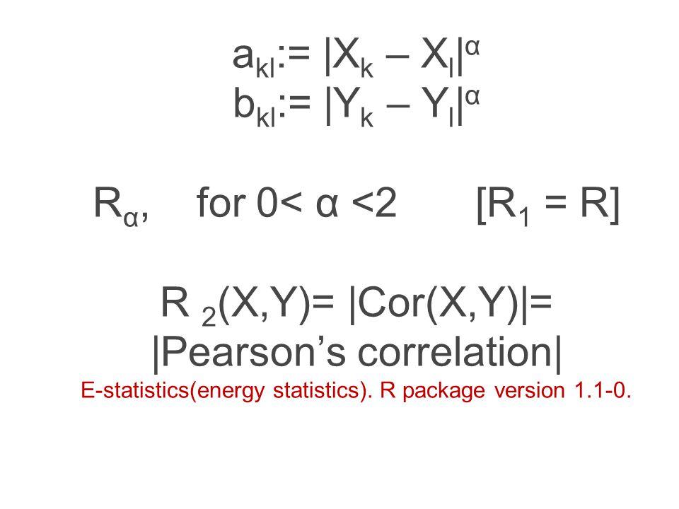 a kl := |X k – X l | α b kl := |Y k – Y l | α R α, for 0< α <2 [R 1 = R] R 2 (X,Y)= |Cor(X,Y)|= |Pearson's correlation| E-statistics(energy statistics).