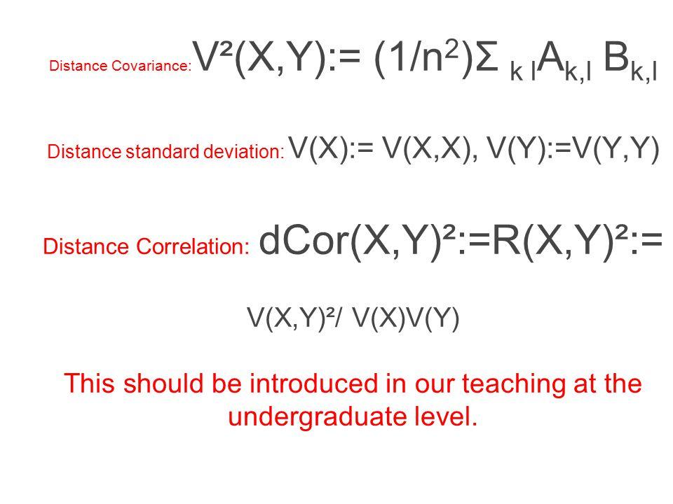 Why.R* n = Σ ij U ij V ij / [Σ U ij 2 Σ V ij 2 ] 1/2 with iid standard normal variables.