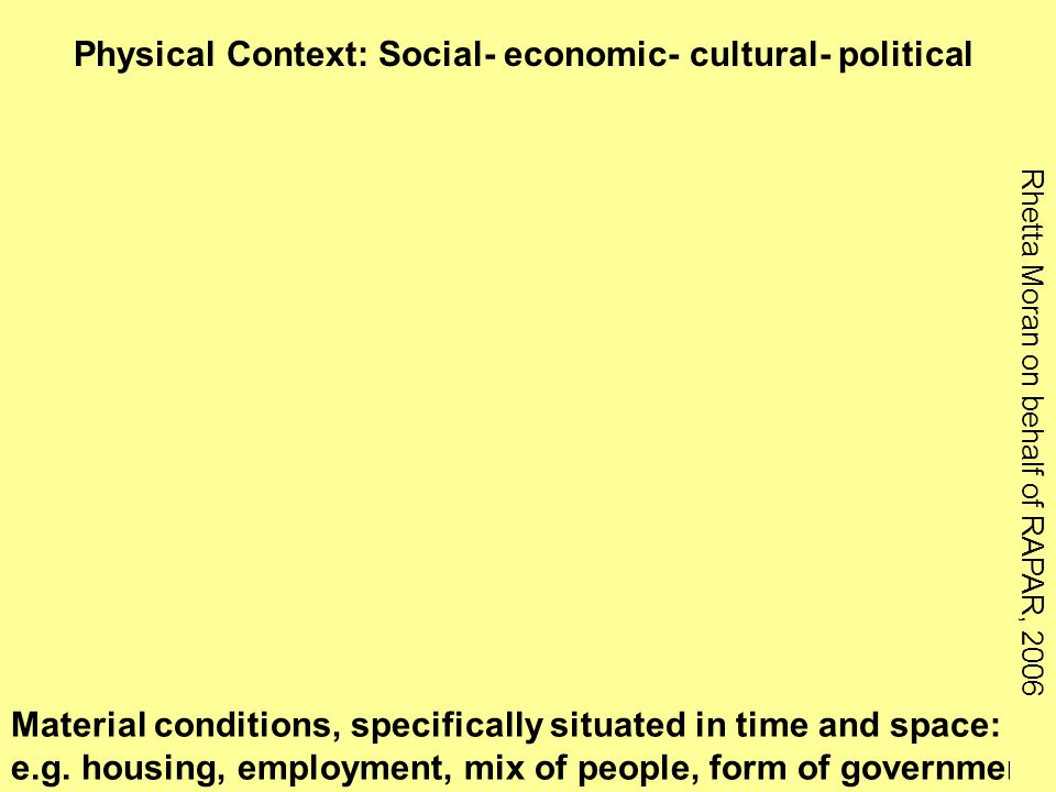 social cultural and economic context of General comment no 24 on state obligations under the international covenant on economic, social and cultural rights in the context of business activities.