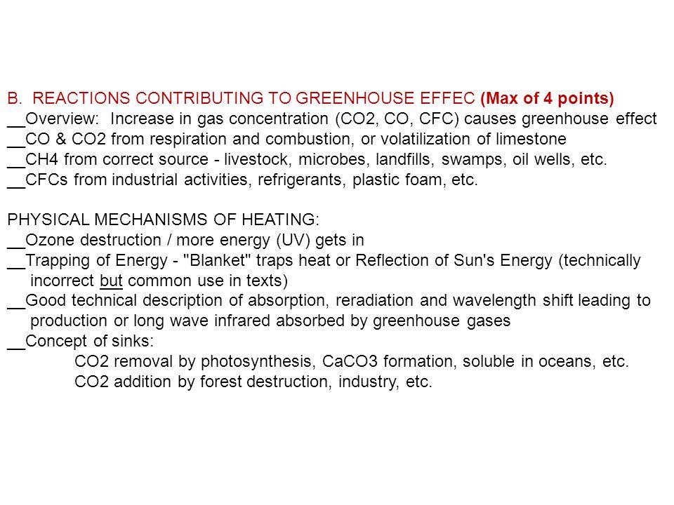 Essay on greenhouse effect