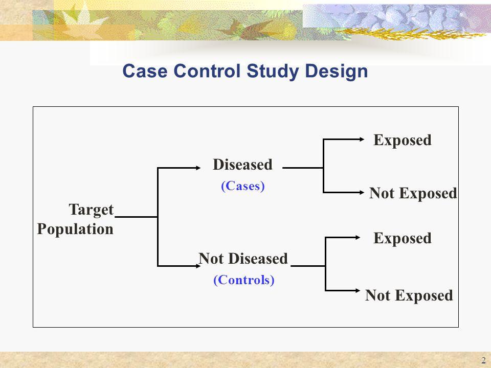 case control study design benefits Example – case-control study of motor vehicle crashes associateഀ搀 眀椀琀栀 戀攀椀渀最 漀渀 琀栀攀 挀攀氀氀 瀀栀漀渀攀⸀ 䤀昀 礀漀甀 琀愀欀攀 挀攀氀氀 瀀栀漀渀攀 爀攀挀漀爀搀猀 昀漀爀 琀栀攀 挀愀猀攀猀ⰰ 礀漀甠ᤀ搀 眀愀渀琀 琀漀 甀猀攀 挀攀氀氀 瀀栀漀渀攀 爀攀挀漀爀搀猀 昀漀爀 琀栀攀 挀漀渀琀൲ols during a time that's comparable – say.