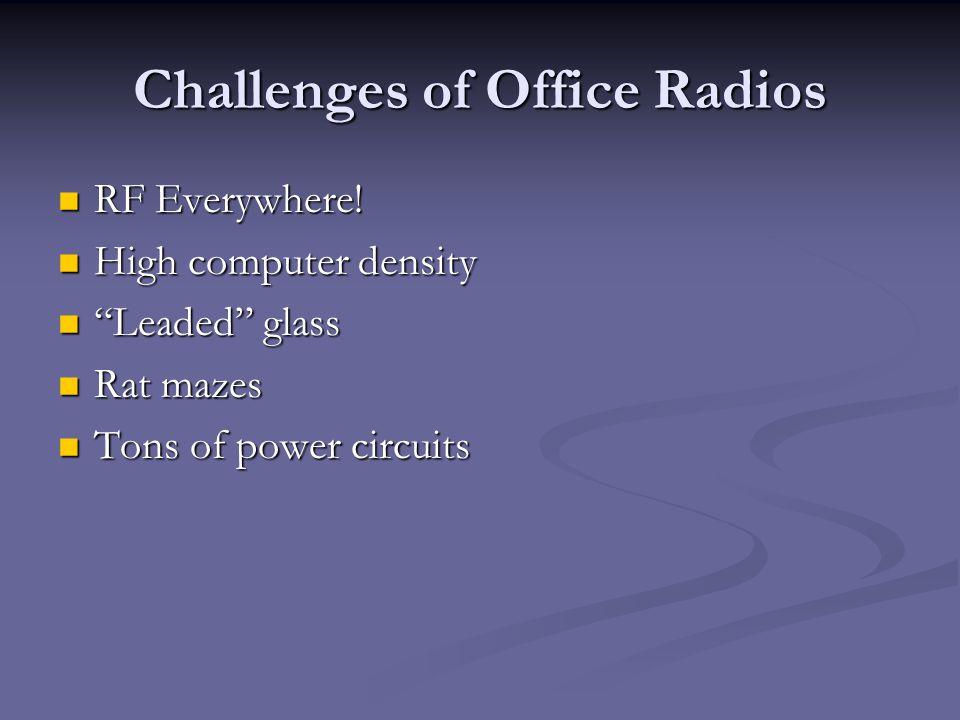 office radios. Challenges Of Office Radios RF Everywhere. C
