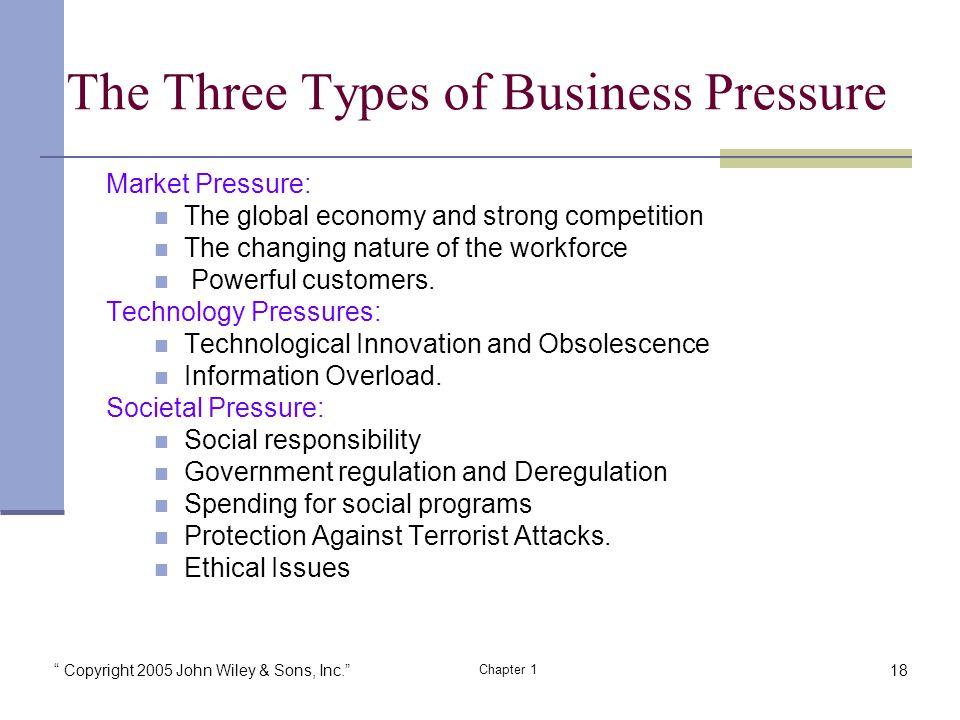 Copyright 2005 John Wiley & Sons, Inc. Chapter 1 The Three Types of Business Pressure Market Pressure: The global economy and strong competition The changing nature of the workforce Powerful customers.