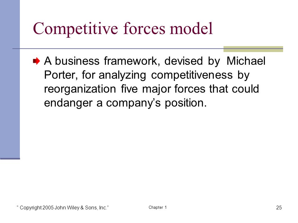 Copyright 2005 John Wiley & Sons, Inc. Chapter 1 Competitive forces model A business framework, devised by Michael Porter, for analyzing competitiveness by reorganization five major forces that could endanger a company's position.