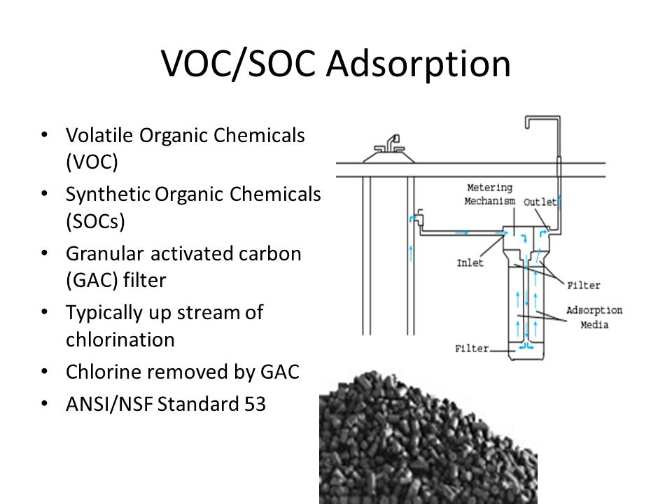 VOC/SOC Adsorption Volatile Organic Chemicals (VOC) Synthetic Organic Chemicals (SOCs) Granular activated carbon (GAC) filter Typically up stream of chlorination Chlorine removed by GAC ANSI/NSF Standard 53