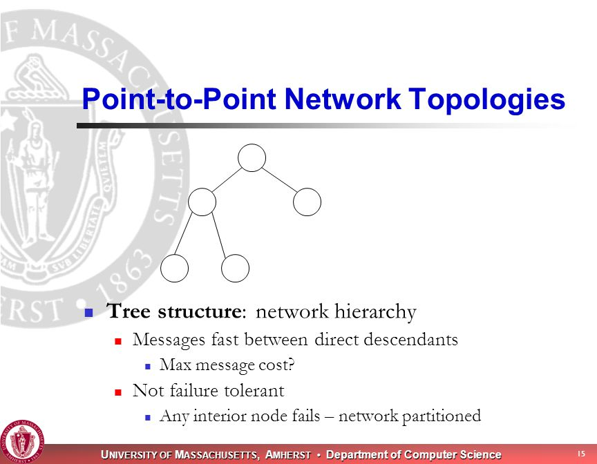 U NIVERSITY OF M ASSACHUSETTS, A MHERST Department of Computer Science 15 Point-to-Point Network Topologies Tree structure: network hierarchy Messages fast between direct descendants Max message cost.