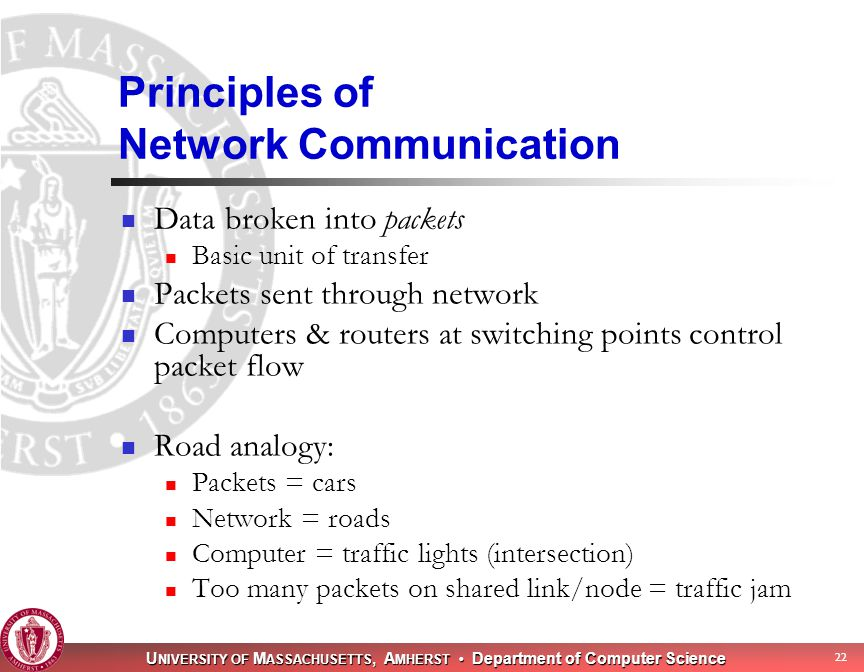 U NIVERSITY OF M ASSACHUSETTS, A MHERST Department of Computer Science 22 Principles of Network Communication Data broken into packets Basic unit of transfer Packets sent through network Computers & routers at switching points control packet flow Road analogy: Packets = cars Network = roads Computer = traffic lights (intersection) Too many packets on shared link/node = traffic jam