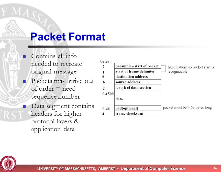 U NIVERSITY OF M ASSACHUSETTS, A MHERST Department of Computer Science 26 Packet Format Contains all info needed to recreate original message Packets may arrive out of order = need sequence number Data segment contains headers for higher protocol layers & application data