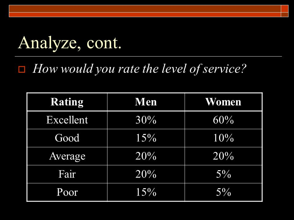 Analyze, cont.  How would you rate the level of service.
