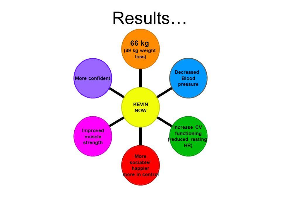 Best kerala diet plan to lose weight photo 5