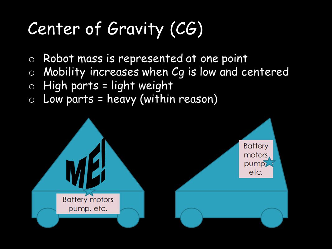 Center of Gravity (CG) o Robot mass is represented at one point o Mobility increases when Cg is low and centered o High parts = light weight o Low parts = heavy (within reason) Which is more Stable