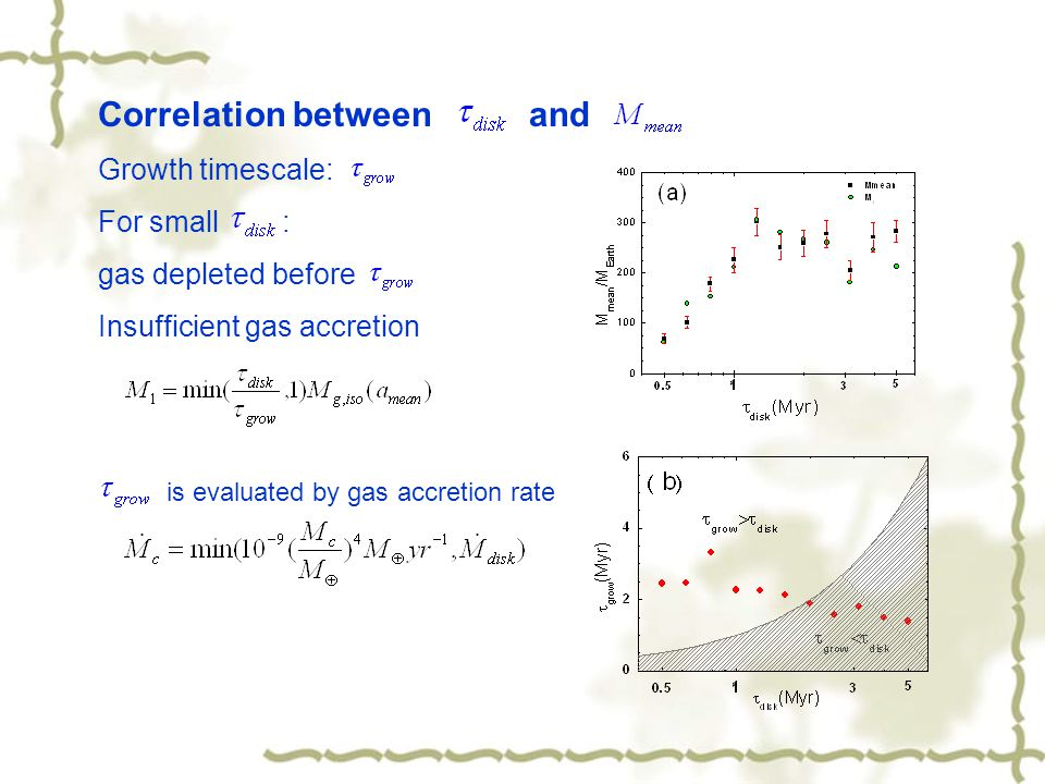 Correlation between and Growth timescale: For small : gas depleted before Insufficient gas accretion is evaluated by gas accretion rate