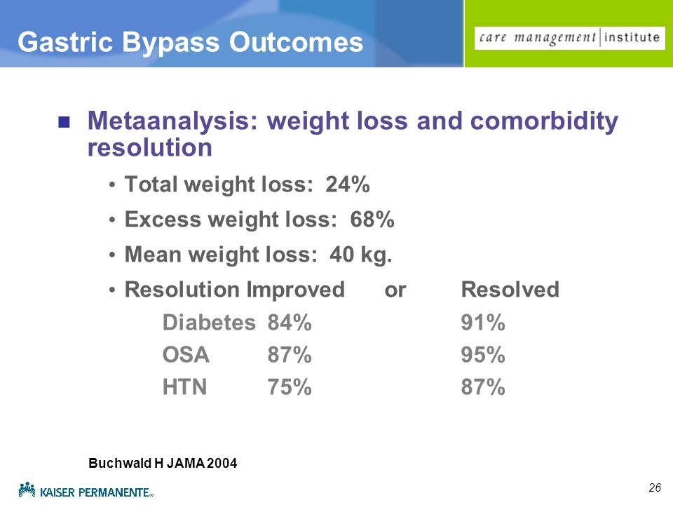 26 Gastric Bypass Outcomes Metaanalysis: weight loss and comorbidity resolution Total weight loss: 24% Excess weight loss: 68% Mean weight loss: 40 kg.