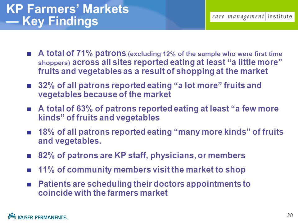28 KP Farmers' Markets — Key Findings A total of 71% patrons (excluding 12% of the sample who were first time shoppers) across all sites reported eating at least a little more fruits and vegetables as a result of shopping at the market 32% of all patrons reported eating a lot more fruits and vegetables because of the market A total of 63% of patrons reported eating at least a few more kinds of fruits and vegetables 18% of all patrons reported eating many more kinds of fruits and vegetables.
