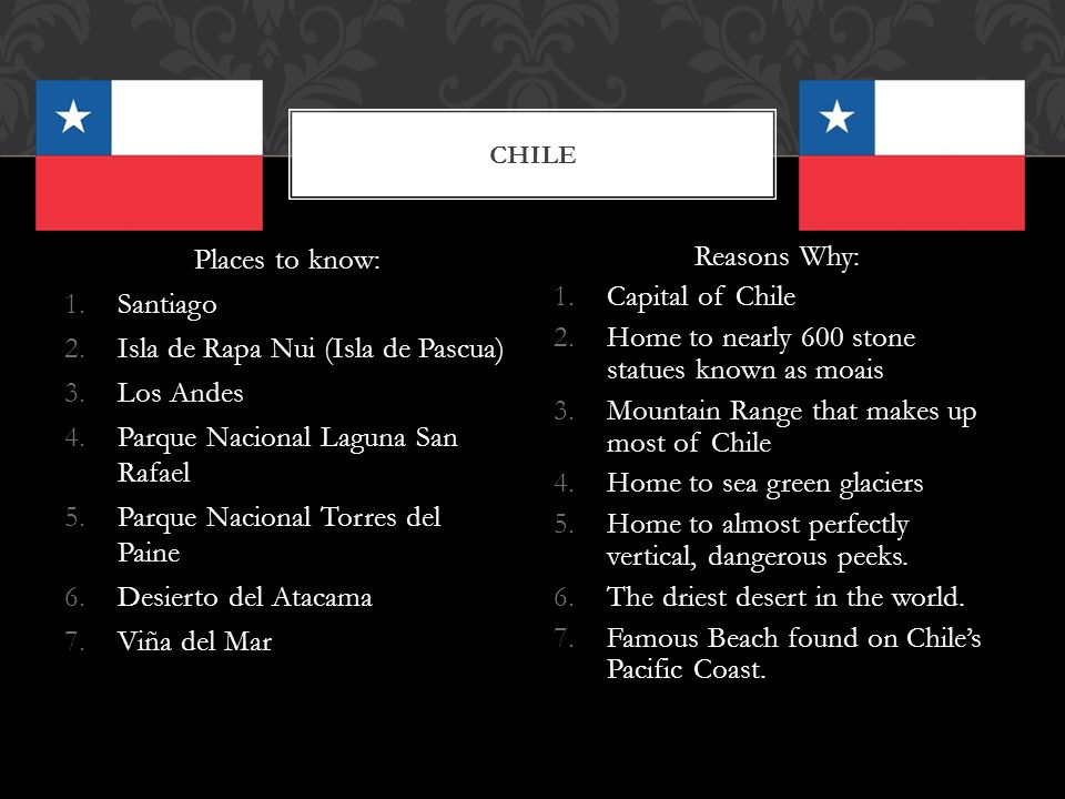 Places to know: 1.Santiago 2.Isla de Rapa Nui (Isla de Pascua) 3.Los Andes 4.Parque Nacional Laguna San Rafael 5.Parque Nacional Torres del Paine 6.Desierto del Atacama 7.Viña del Mar CHILE Reasons Why: 1.Capital of Chile 2.Home to nearly 600 stone statues known as moais 3.Mountain Range that makes up most of Chile 4.Home to sea green glaciers 5.Home to almost perfectly vertical, dangerous peeks.