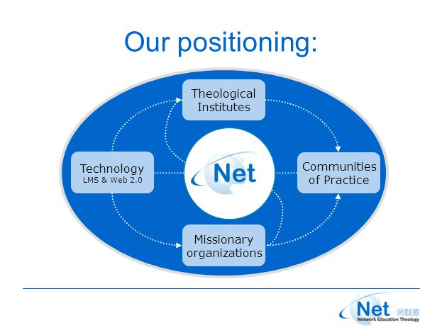 Four products: NET offers educational technology (LMS and others) through which long-distance education can be provided, and local as well as international communities of practice can be formed NET gives advices and offers customized training for implementing distance learning and its effects on your organization NET initiates, coordinates and financially supports international projects on the design and development of digital educational learning materials NET aims to start with the development of a database containing a detailed oversight of global learning opportunities in theology