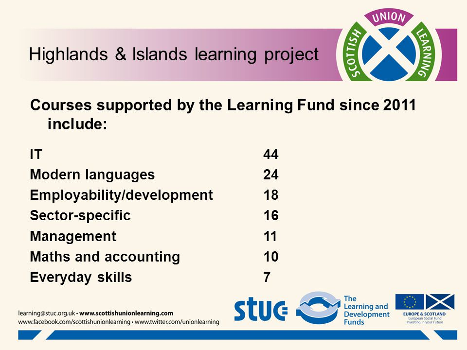 Highlands & Islands learning project Courses supported by the Learning Fund since 2011 include: IT 44 Modern languages 24 Employability/development18 Sector-specific 16 Management11 Maths and accounting10 Everyday skills7