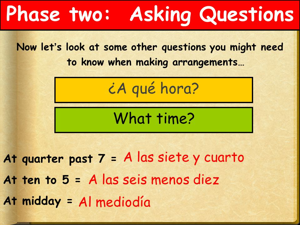 Phase two: Asking Questions ¿A qué hora.