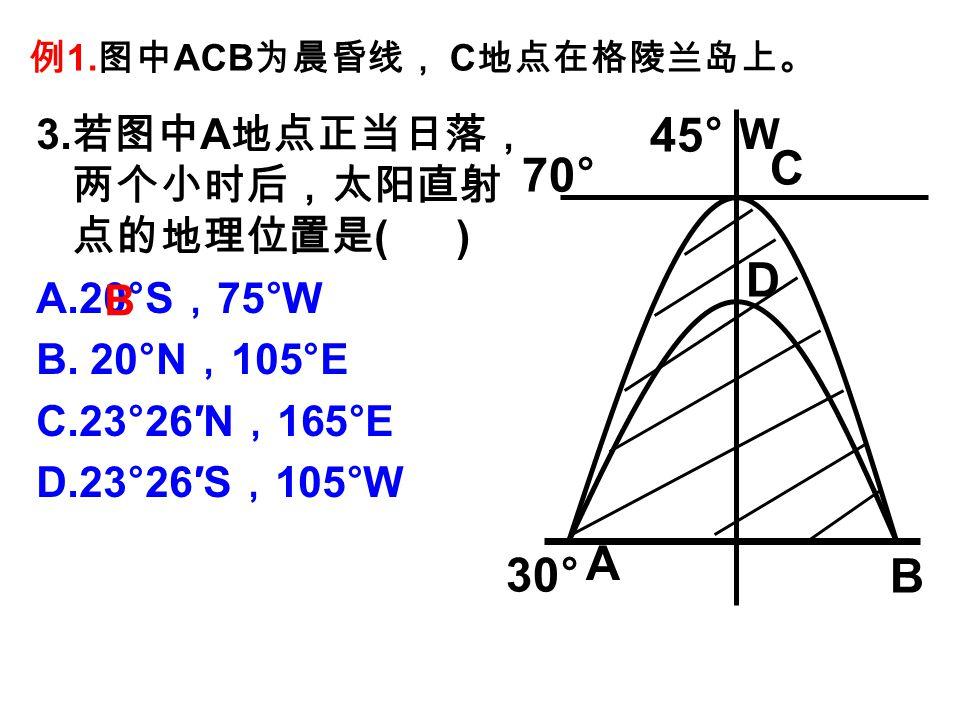 例 1. 图中 ACB 为晨昏线, C 地点在格陵兰岛上。 3. 若图中 A 地点正当日落, 两个小时后,太阳直射 点的地理位置是 ( ) A.20°S , 75°W B.