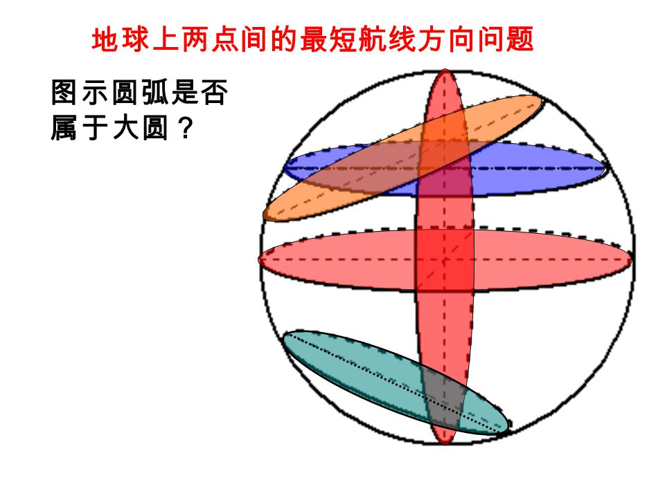 地球上两点间的最短航线方向问题 图示圆弧是否 属于大圆?