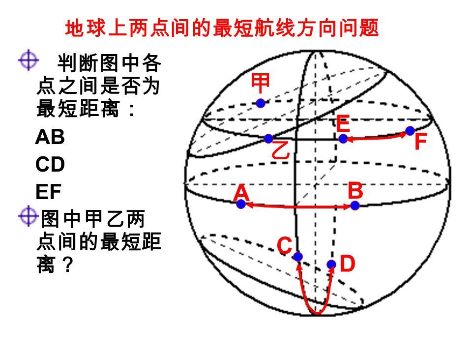 地球上两点间的最短航线方向问题 判断图中各 点之间是否为 最短距离: AB CD EF 图中甲乙两 点间的最短距 离? 甲 A B C D E F 乙