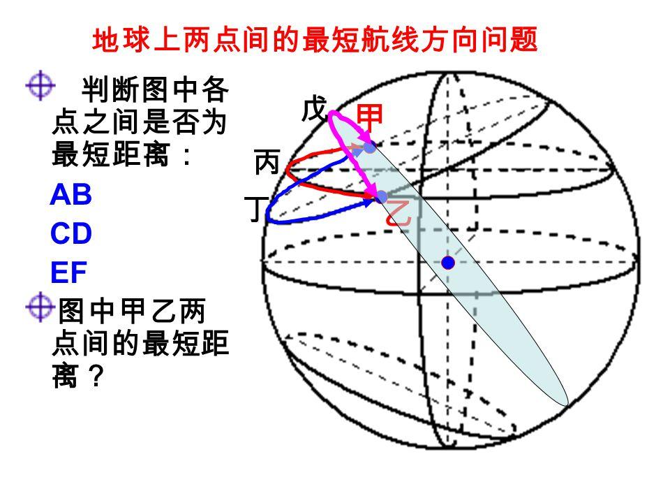 地球上两点间的最短航线方向问题 判断图中各 点之间是否为 最短距离: AB CD EF 图中甲乙两 点间的最短距 离? 甲 乙 丙 丁 戊