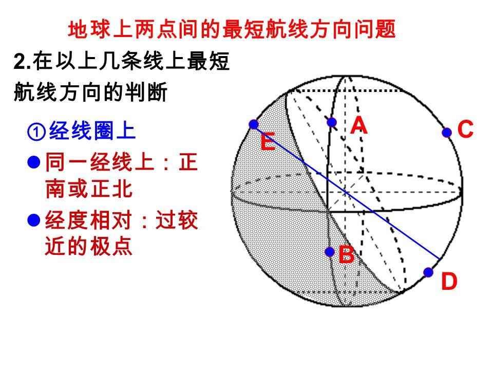 地球上两点间的最短航线方向问题 2. 在以上几条线上最短 航线方向的判断 ①经线圈上 同一经线上:正 南或正北 经度相对:过较 近的极点 A B C D E