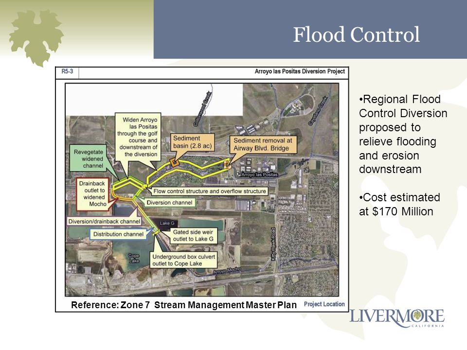Flood Control Regional Flood Control Diversion proposed to relieve flooding and erosion downstream Cost estimated at $170 Million Reference: Zone 7 St